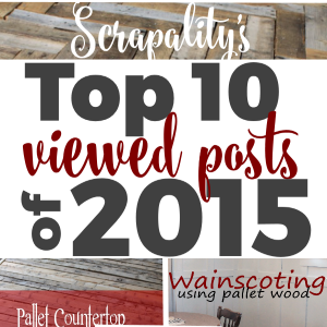 Top 10 Viewed Posts of 2015
