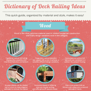 Dictionary of Deck Railing Ideas