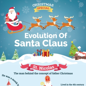 The Evolution of Santa Claus