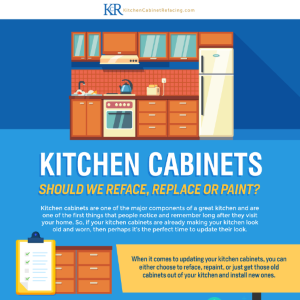 Kitchen Cabinets – Should we Reface, Replace or Paint?