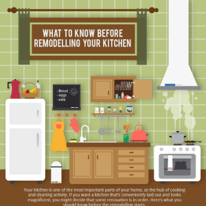 What to Know Before Remodeling Your Kitchen