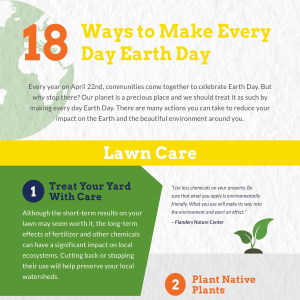 Easy Ways To Start Living A Greener Life Today