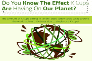 Biodegradable K-cups: Building A Sustainable Future